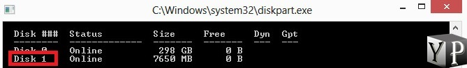 format pendrive to fat32 using cmd