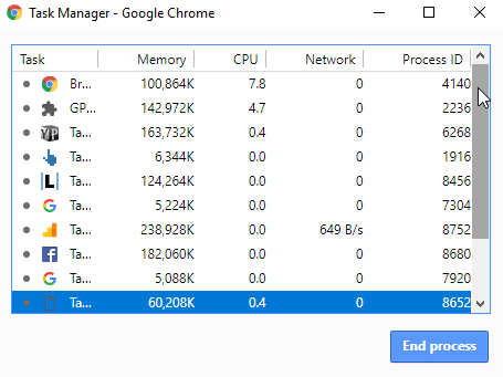 opening chrome task manager window