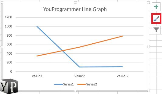 customize line graph design