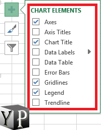 graph objects excel