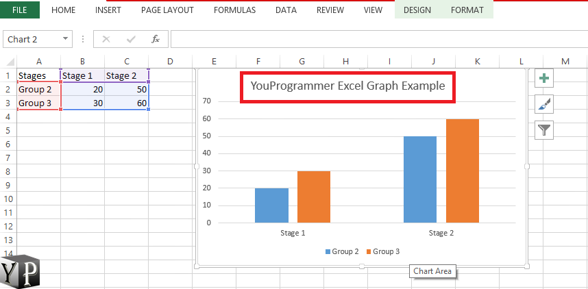 how to make a graph in excel