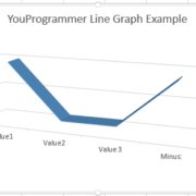 lines graph example excel