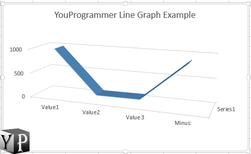 how to build a line graph in excel